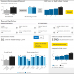 See what the insiders see: SAT adversity score dashboard